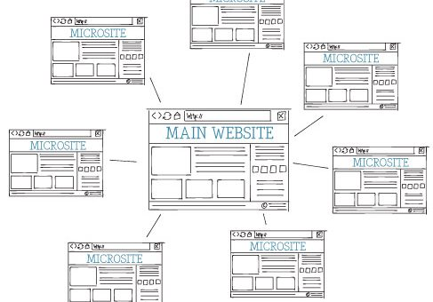 Desde los Microsite podemos ofrecer a nuestros clientes información específica a nuestros clientes fuera de nuestra página web