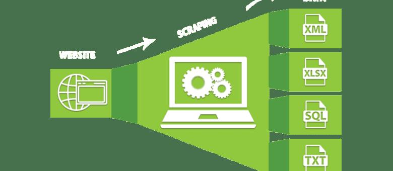 Para los que no estén familiarizados con el término Web Scraping, deben saber que es una técnica empleada para extraer información de sitios web.