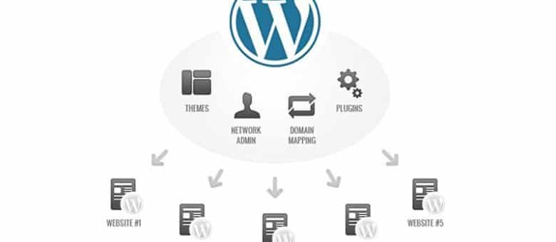 ¿Qué es WordPress Multisitios?