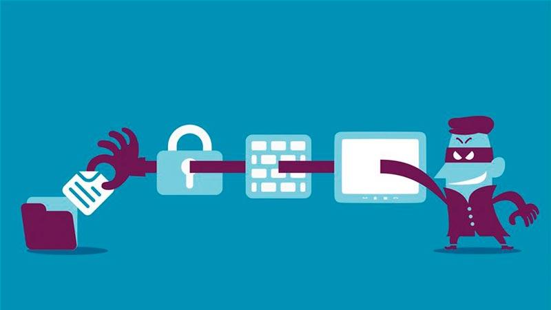 Ciberseguridad: Que es un Ransomworn